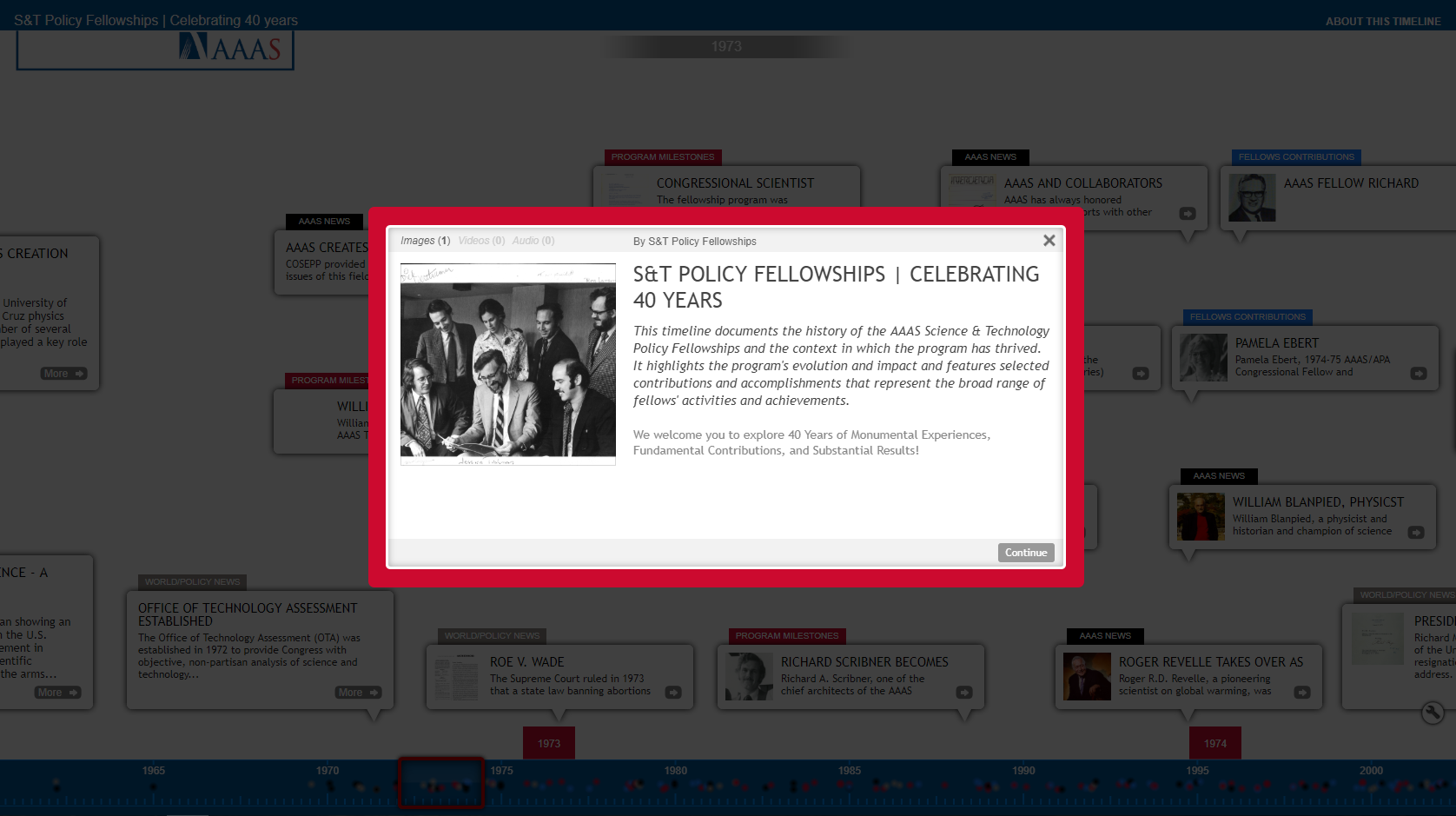 Interactive Timeline: 40 Years of STPF