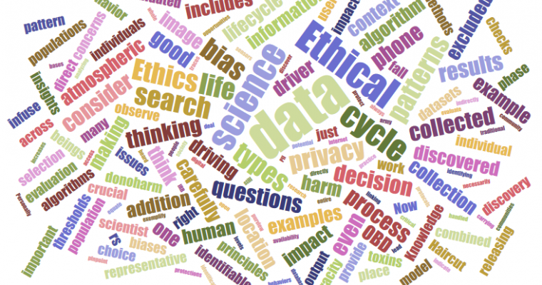 Ethical Lifecycle Word Cloud